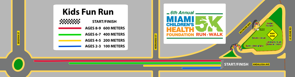 Kids Fun Run Course Map