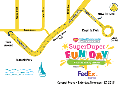 Super Duper Fun Day 2018 event map small